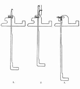 Fig. 38 Seamless Stocking loop formation.
